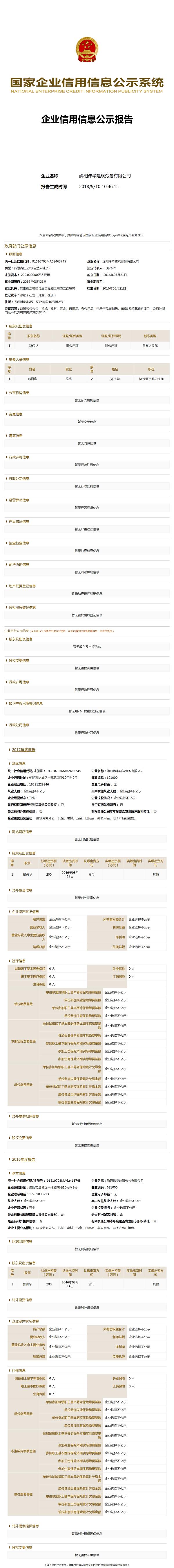 綿陽偉華建筑勞務有限公司 (1)
