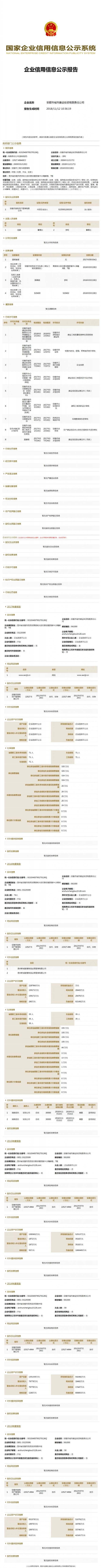 conew_安順市城市建設投資有限責任公司 (1)