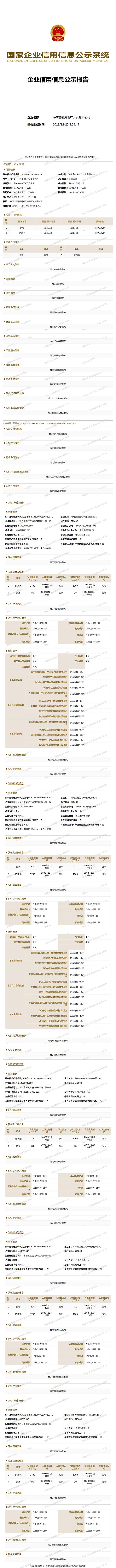 海南金鶴房地產開發有限公司 (1)